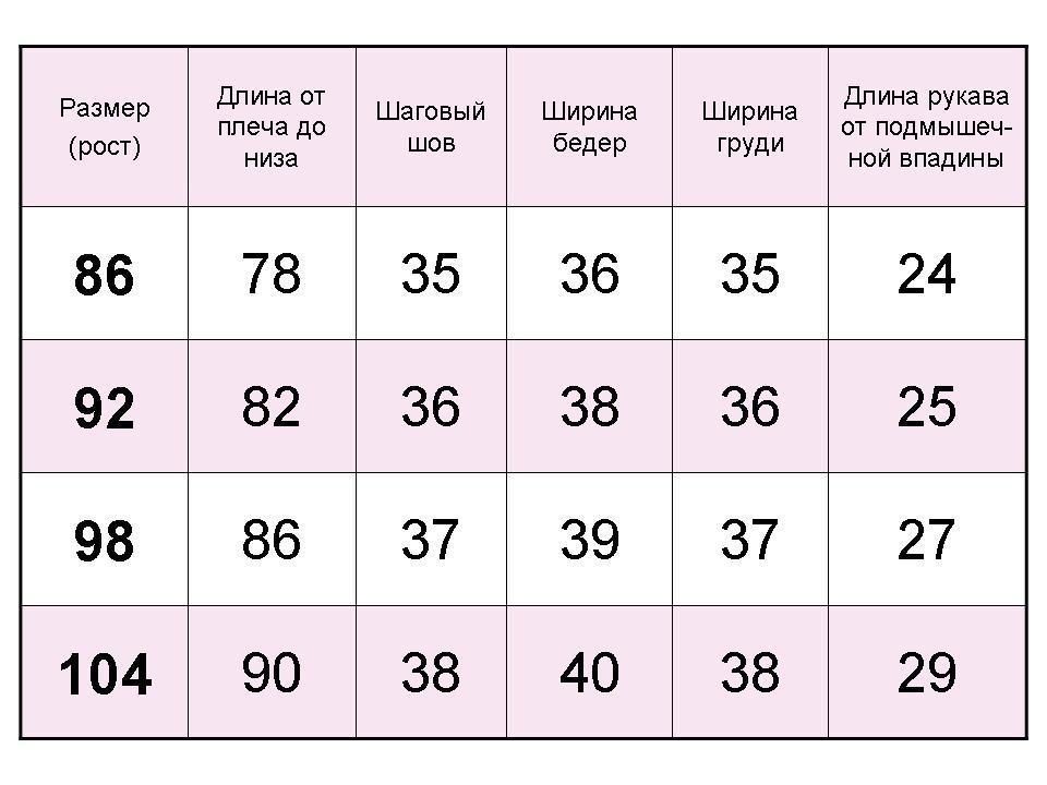 Размеры АЛюша Комбинезон