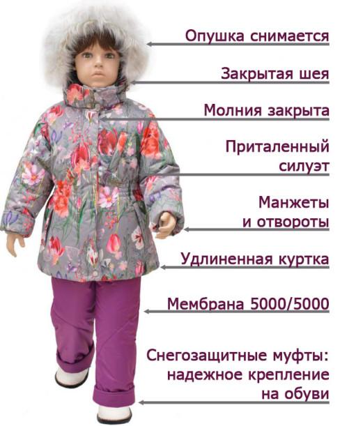 Фото Зимний комплект для девочки Ирис. Rusland, Россия